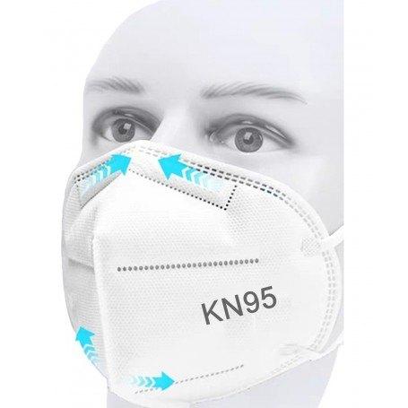 Cubrebocas KN95 Mascarilla Certificada Protección FFP2 Respirador